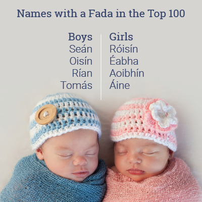 Jack & Emily Are The Most Popular Names For Babies