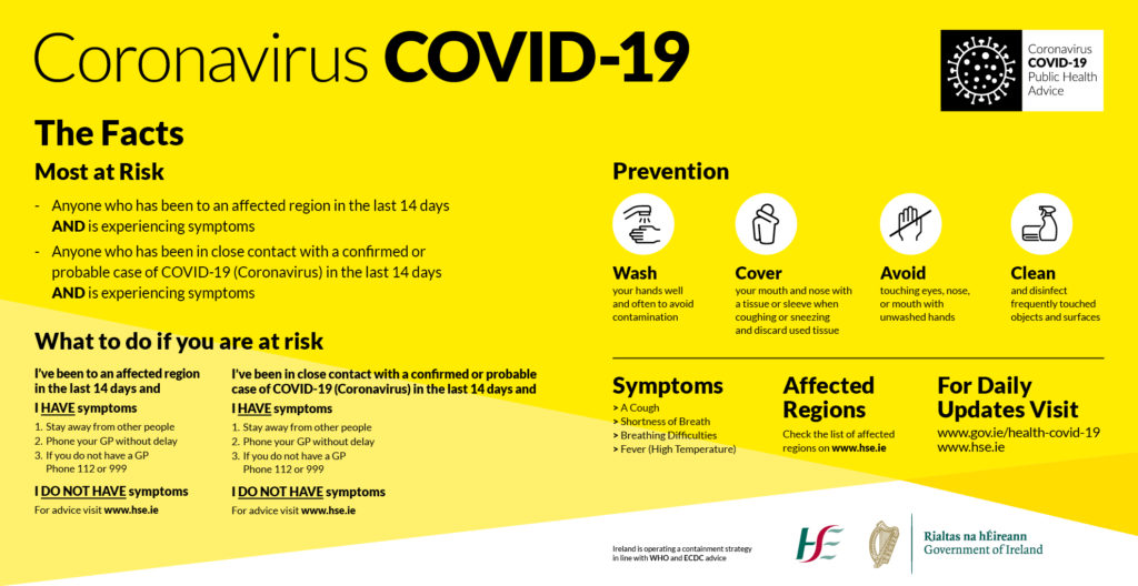 all you need to know about the coronavirus