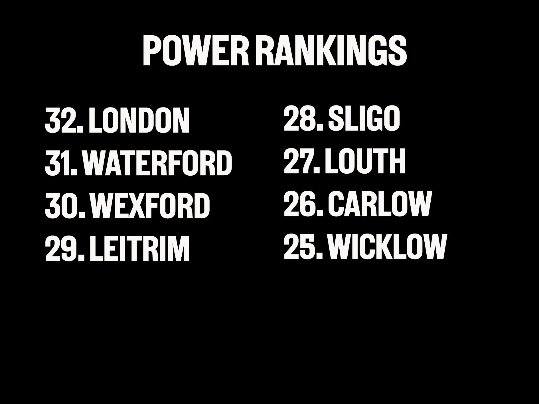 Power Rankings