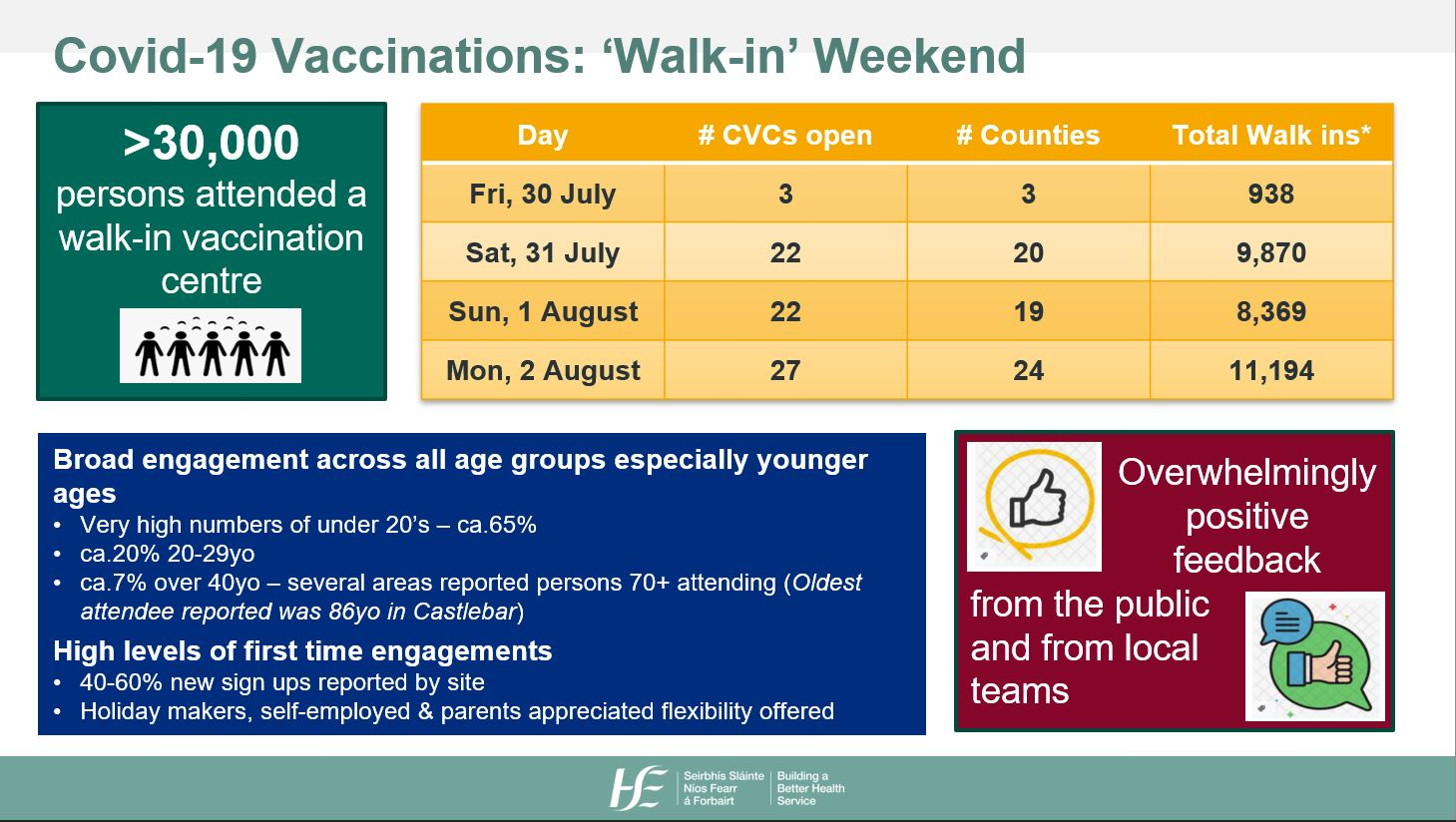 walk in vaccination centres