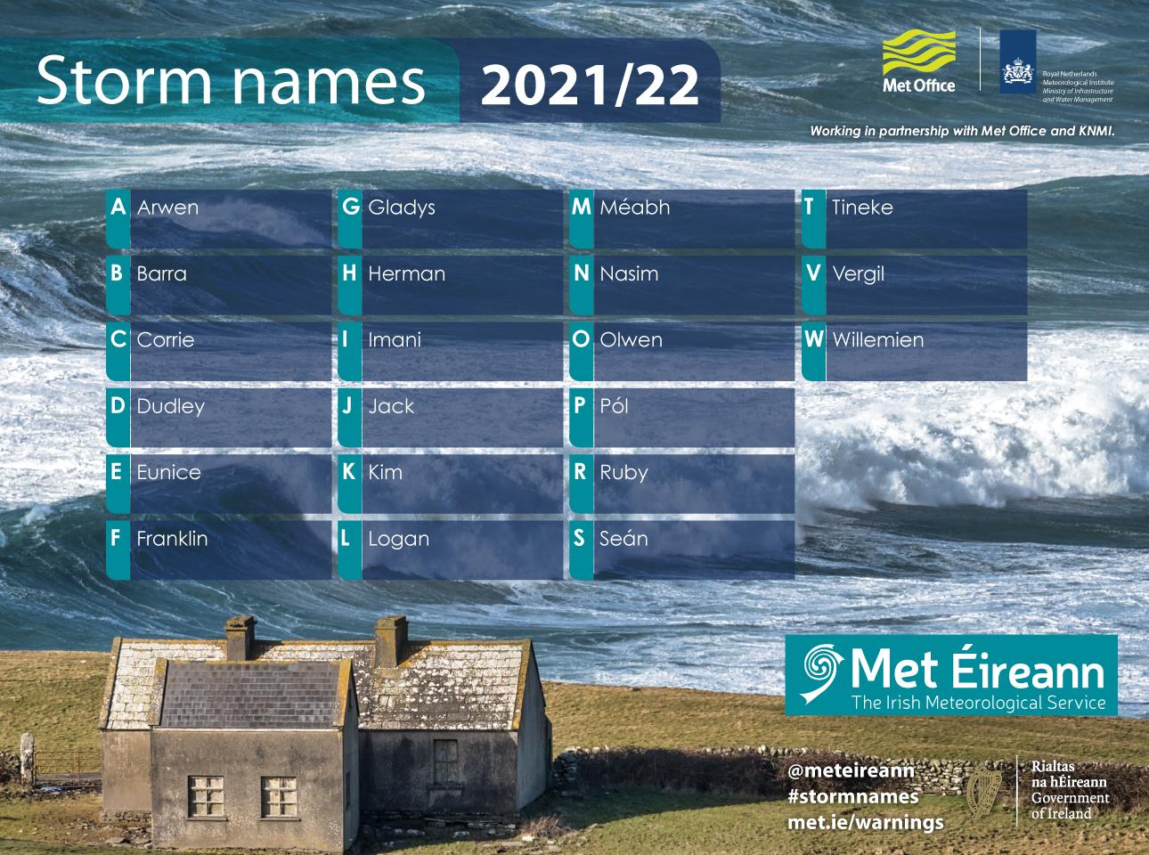 Storm names. Image: Met Éireann